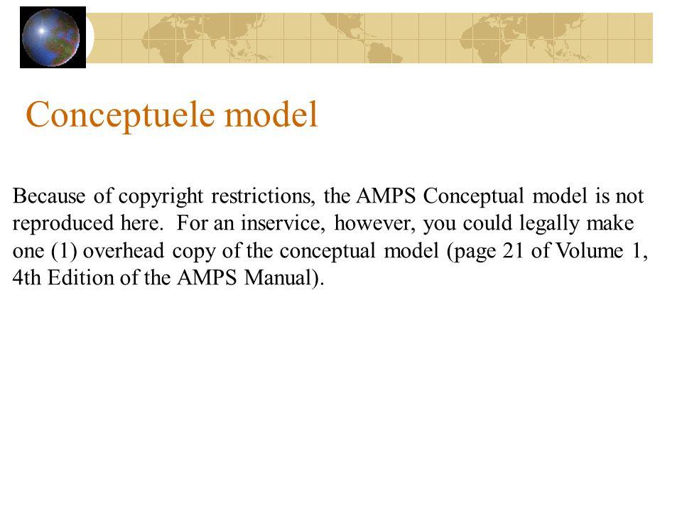 Conceptuele model