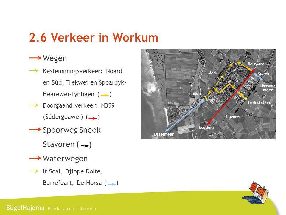 2.6 Verkeer in Workum Wegen Spoorweg Sneek – Stavoren ( ) Waterwegen
