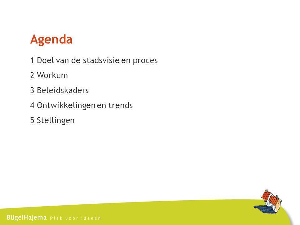 Agenda 1 Doel van de stadsvisie en proces 2 Workum 3 Beleidskaders