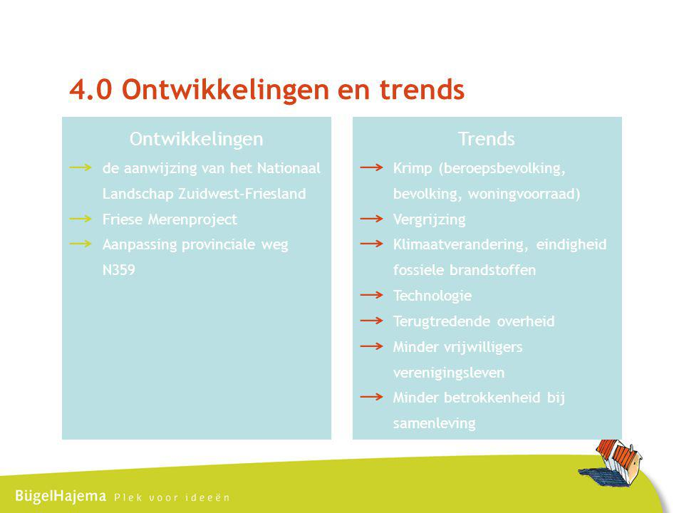 4.0 Ontwikkelingen en trends