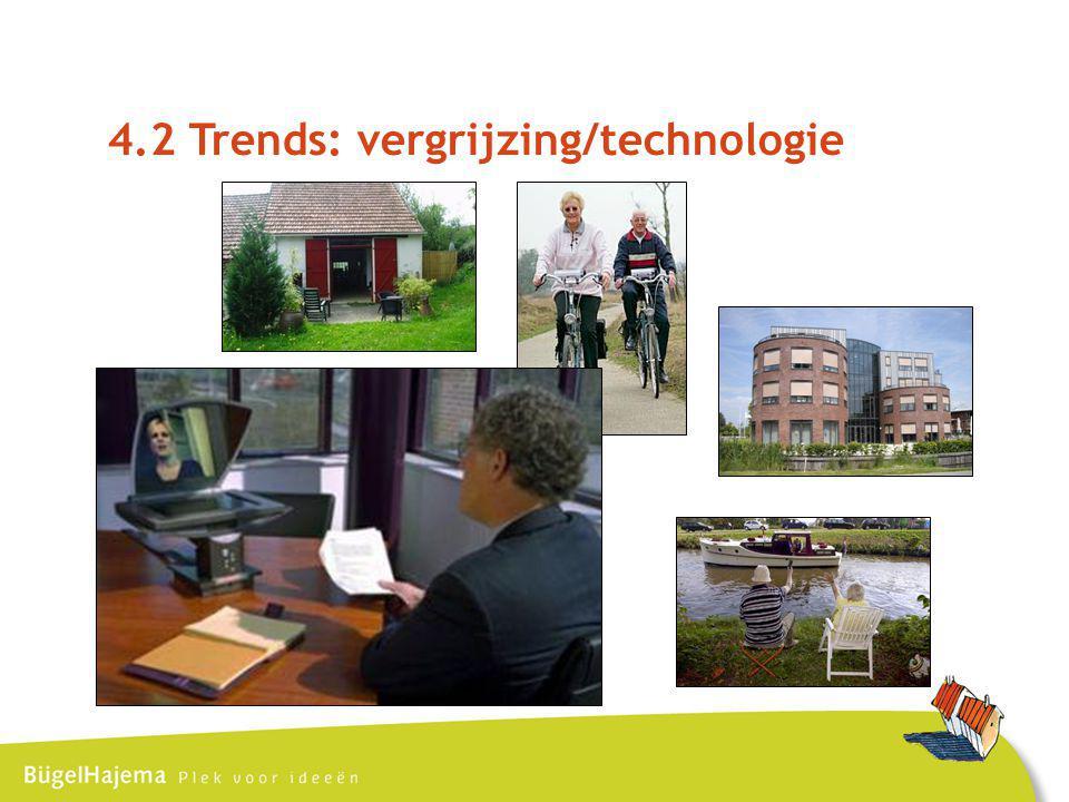 4.2 Trends: vergrijzing/technologie