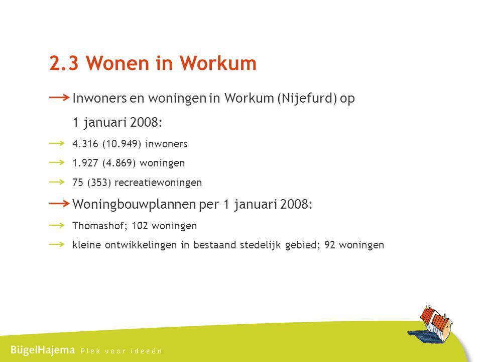 2.3 Wonen in Workum Inwoners en woningen in Workum (Nijefurd) op