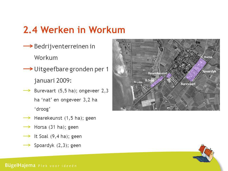 2.4 Werken in Workum Bedrijventerreinen in Workum