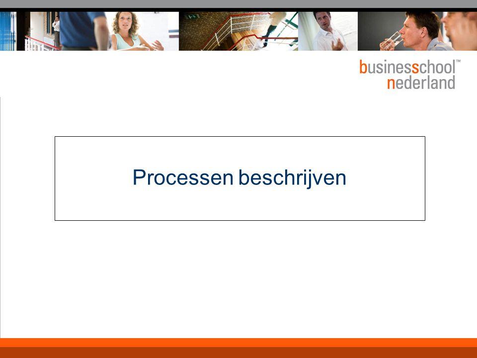 Standaard tekens bij procesanalyse (ISO)