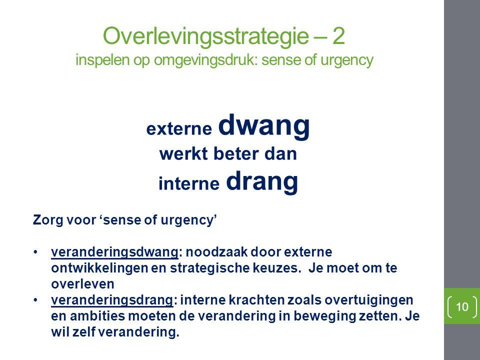 Overlevingsstrategie – 2 inspelen op omgevingsdruk: sense of urgency