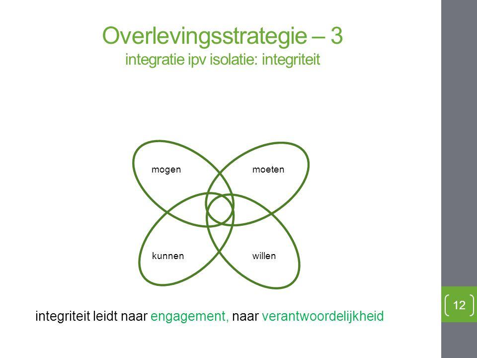 Overlevingsstrategie – 3 integratie ipv isolatie: integriteit