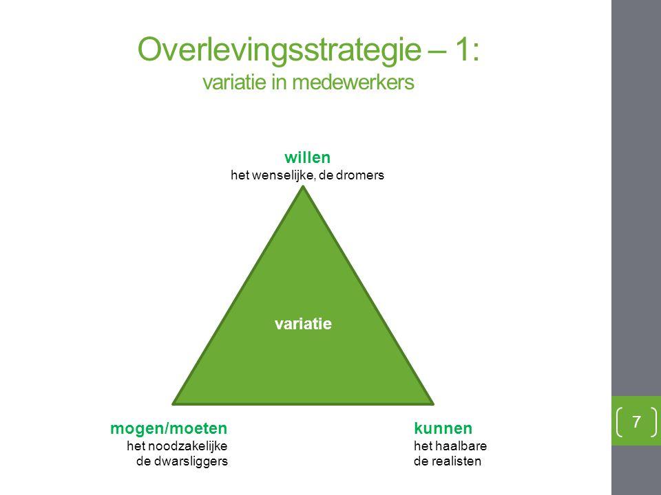 Overlevingsstrategie – 1: variatie in medewerkers
