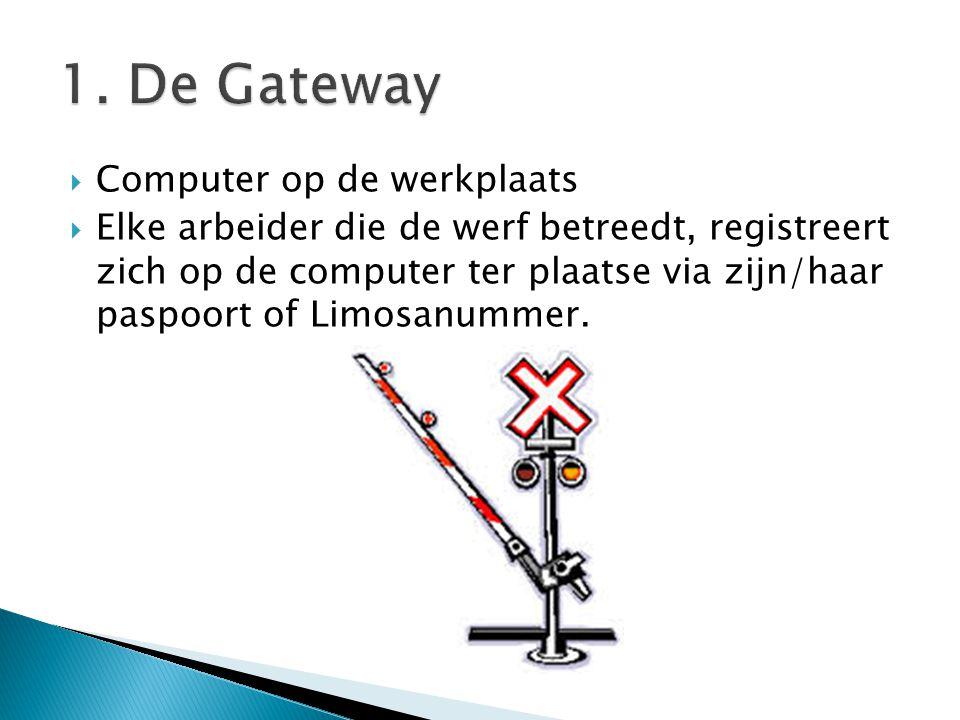 1. De Gateway Computer op de werkplaats