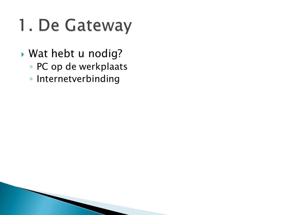 1. De Gateway Wat hebt u nodig PC op de werkplaats Internetverbinding