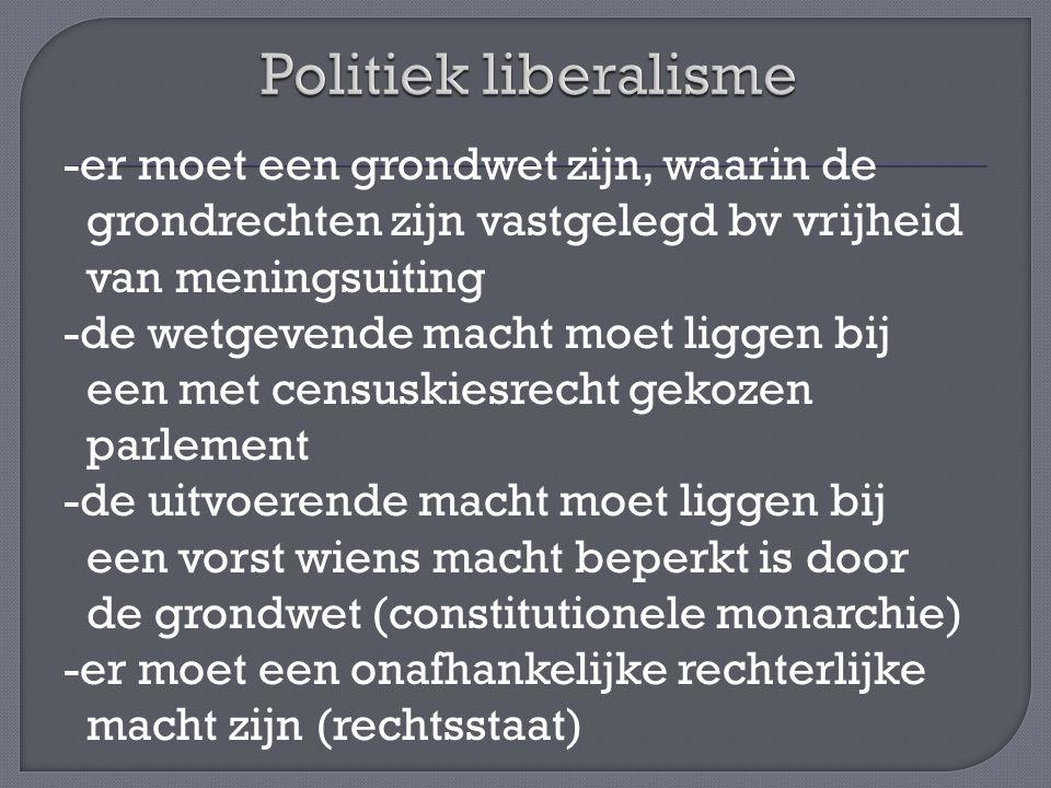 Politiek liberalisme