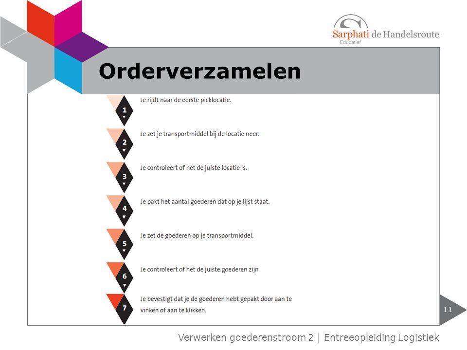 Orderverzamelen Verwerken goederenstroom 2 | Entreeopleiding Logistiek