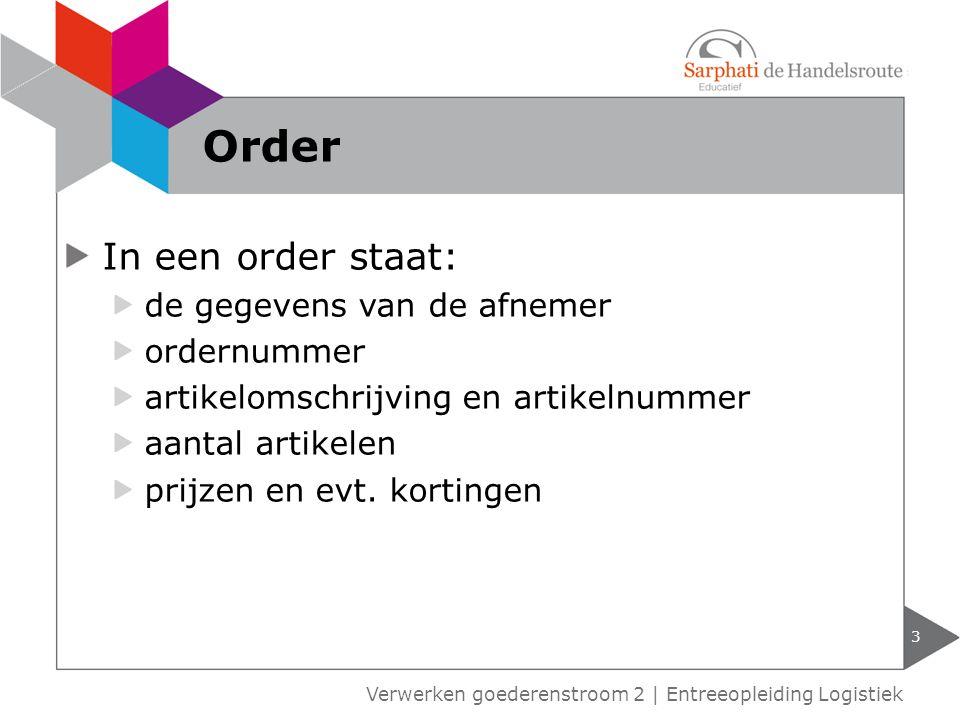 Order In een order staat: de gegevens van de afnemer ordernummer