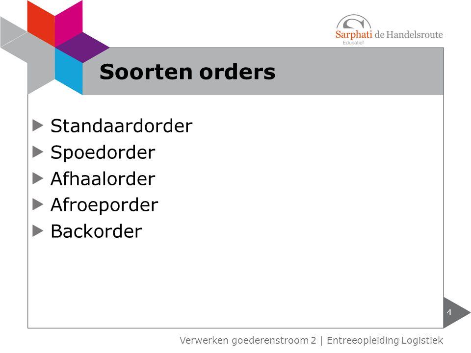 Soorten orders Standaardorder Spoedorder Afhaalorder Afroeporder