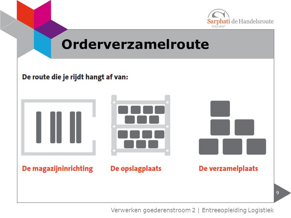 Orderverzamelroute Verwerken goederenstroom 2 | Entreeopleiding Logistiek