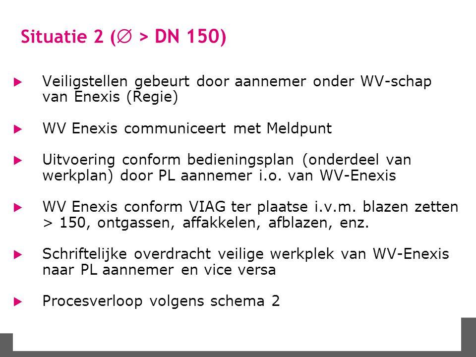 Situatie 2 ( > DN 150) Veiligstellen gebeurt door aannemer onder WV-schap van Enexis (Regie) WV Enexis communiceert met Meldpunt.