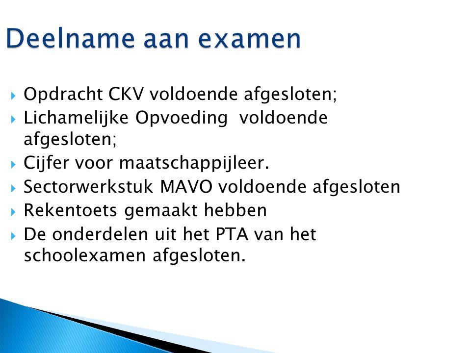 Deelname aan examen Opdracht CKV voldoende afgesloten;