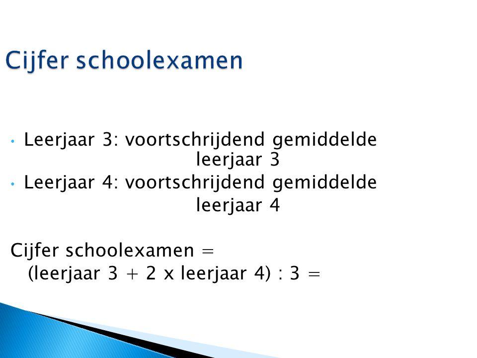 Cijfer schoolexamen Leerjaar 3: voortschrijdend gemiddelde leerjaar 3