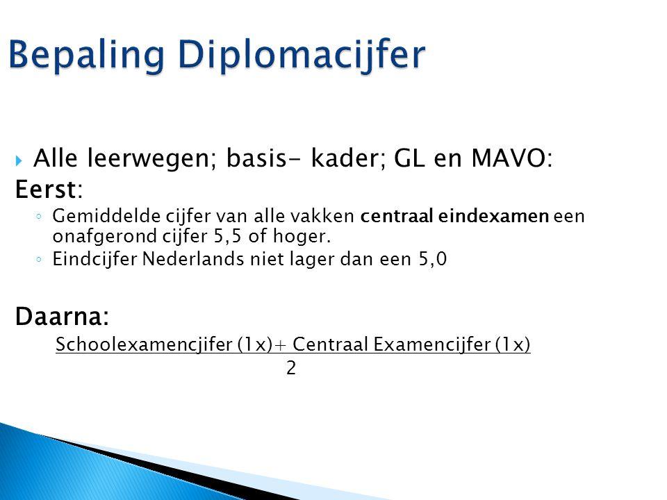 Bepaling Diplomacijfer