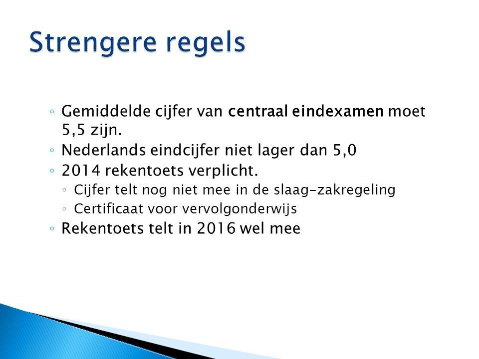 Strengere regels Gemiddelde cijfer van centraal eindexamen moet 5,5 zijn. Nederlands eindcijfer niet lager dan 5,0.