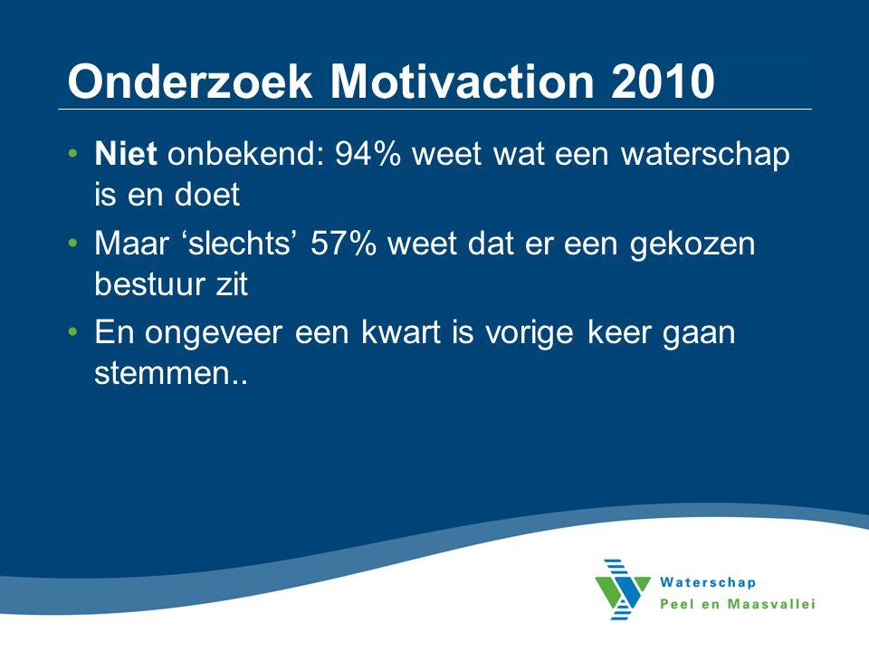 Onderzoek Motivaction 2010