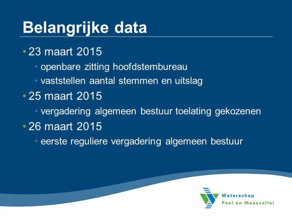 Belangrijke data 23 maart 2015 25 maart 2015 26 maart 2015