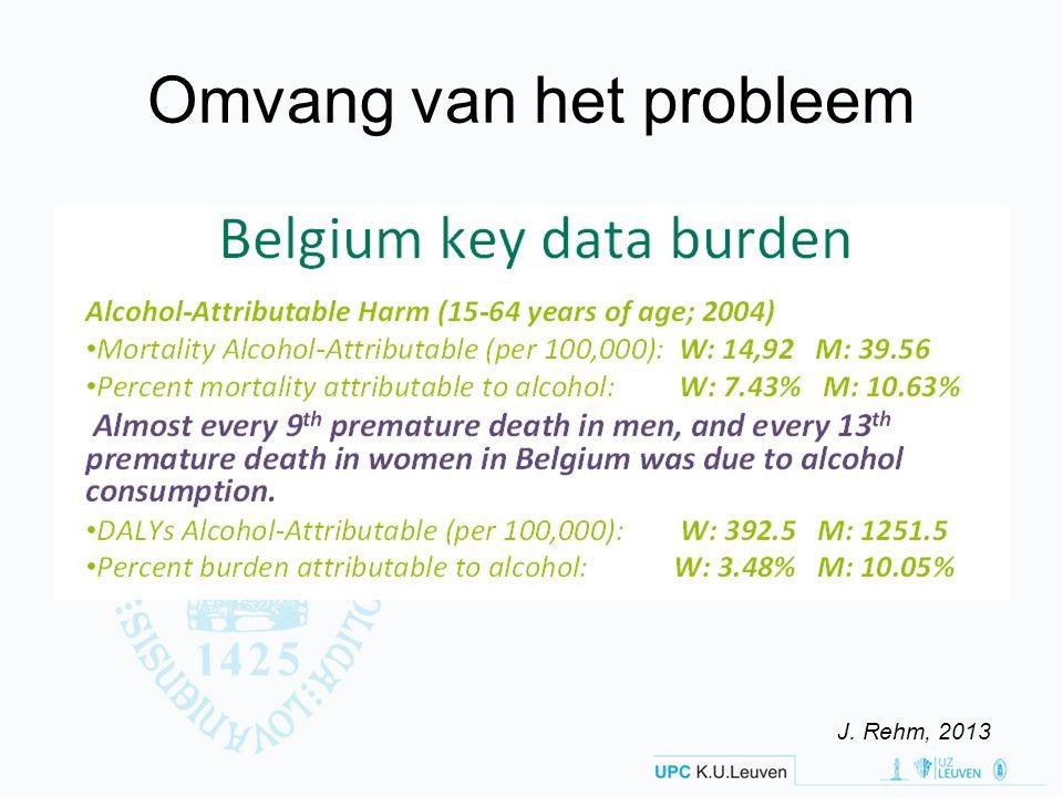 Omvang van het probleem