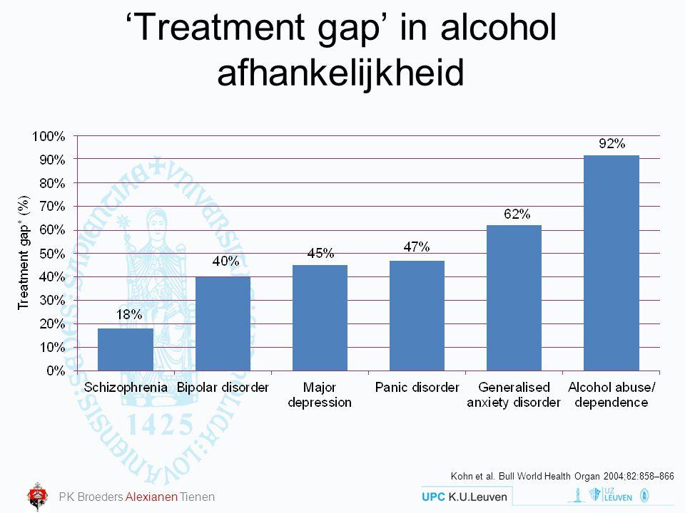 'Treatment gap' in alcohol afhankelijkheid