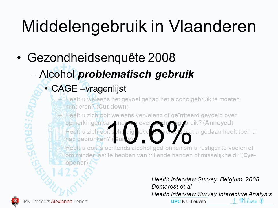 Middelengebruik in Vlaanderen