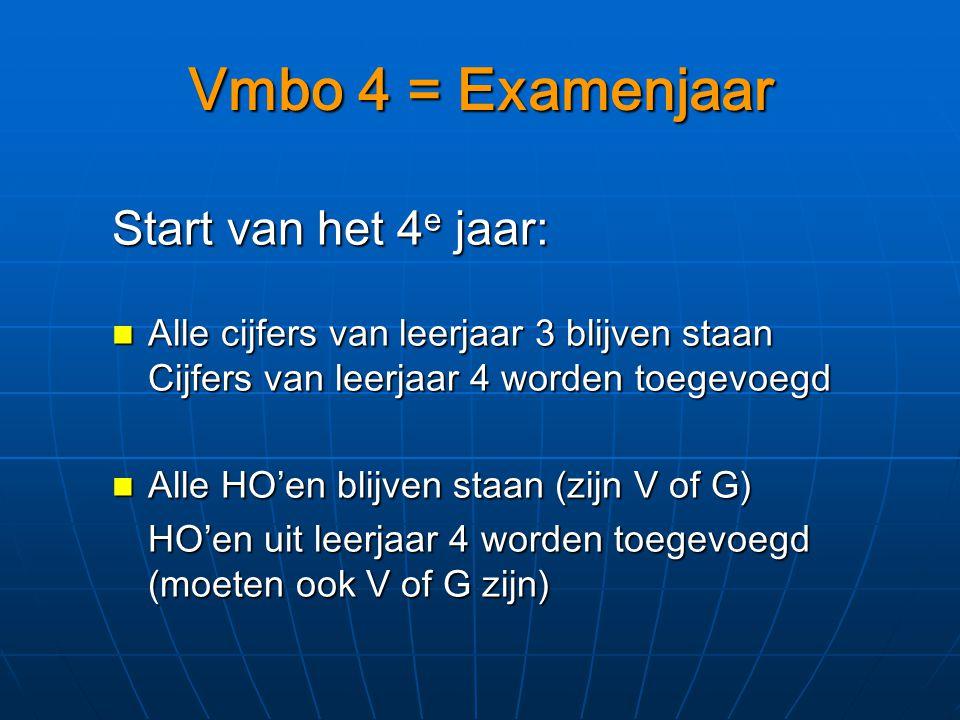 Vmbo 4 = Examenjaar Start van het 4e jaar:
