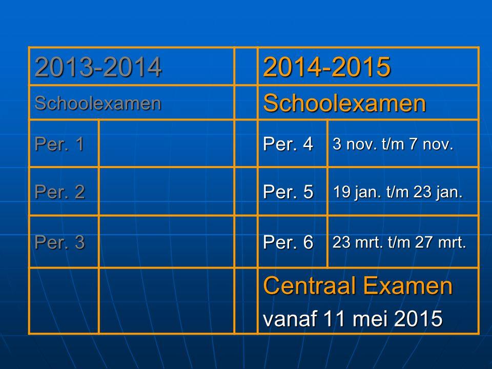 2013-2014 2014-2015 Centraal Examen vanaf 11 mei 2015 Schoolexamen