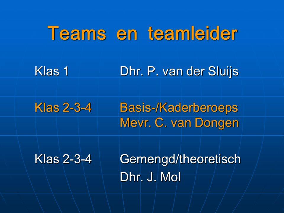 Teams en teamleider Klas 1 Dhr. P. van der Sluijs