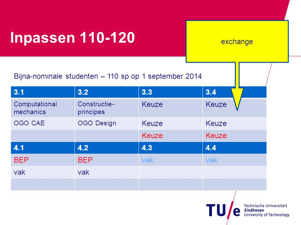 Inpassen 110-120 exchange. Bijna-nominale studenten – 110 sp op 1 september 2014. 3.1. 3.2. 3.3.