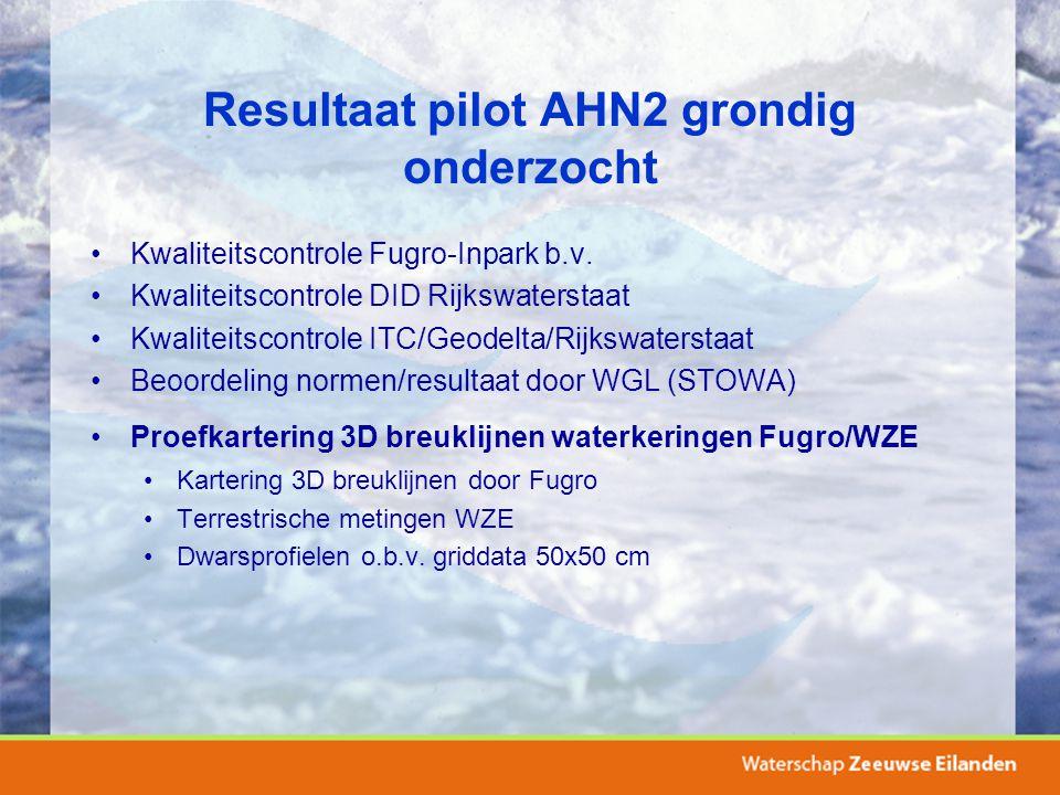 Resultaat pilot AHN2 grondig onderzocht