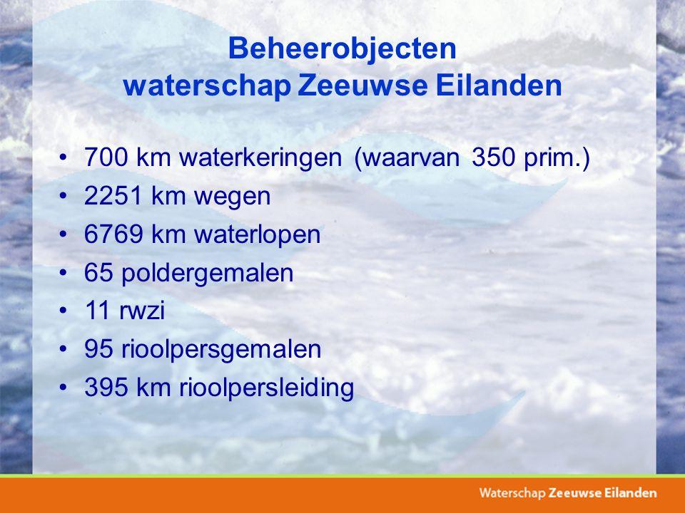 Beheerobjecten waterschap Zeeuwse Eilanden