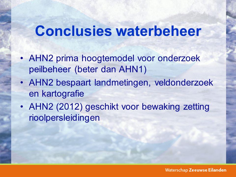 Conclusies waterbeheer