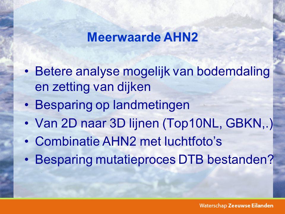 Meerwaarde AHN2 Betere analyse mogelijk van bodemdaling en zetting van dijken. Besparing op landmetingen.