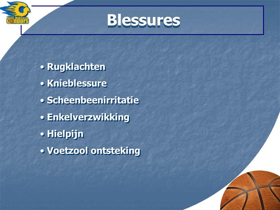 Blessures Blessures Rugklachten Rugklachten Knieblessure Knieblessure