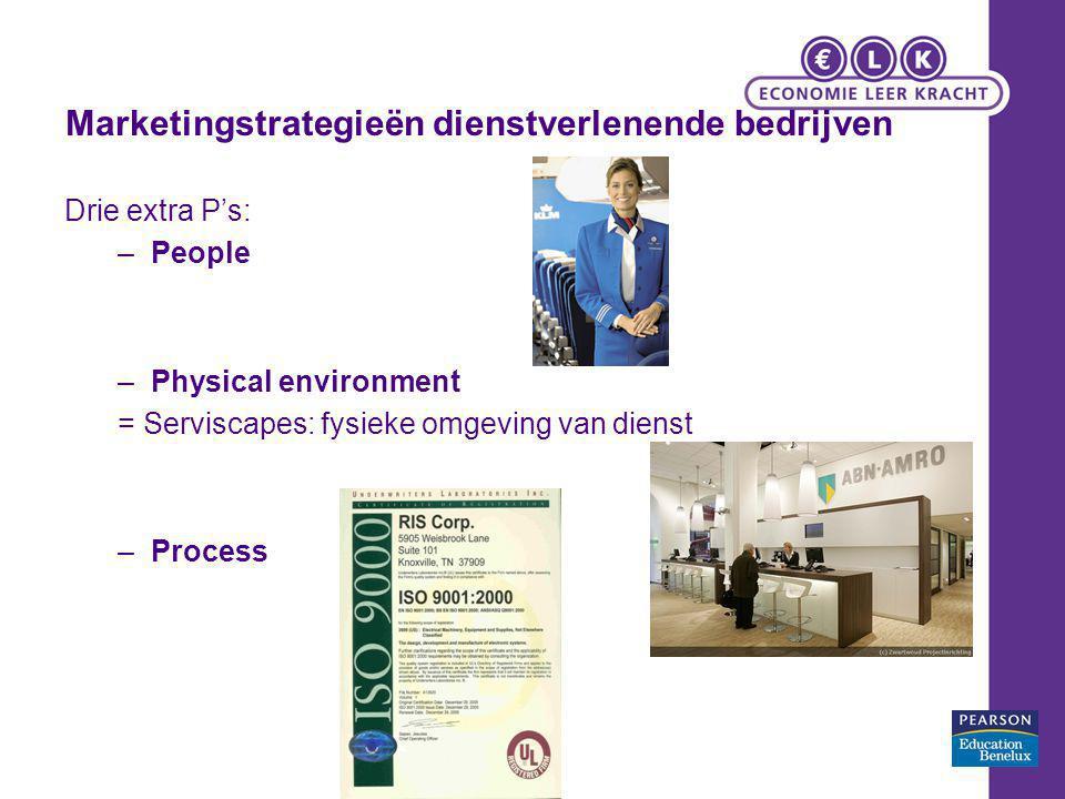 Marketingstrategieën dienstverlenende bedrijven