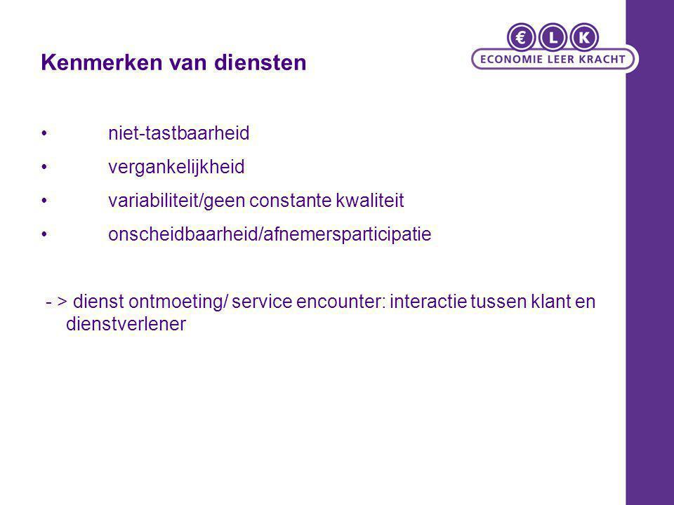 Kenmerken van diensten