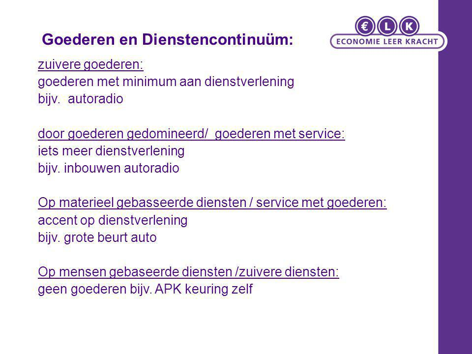 Goederen en Dienstencontinuüm: