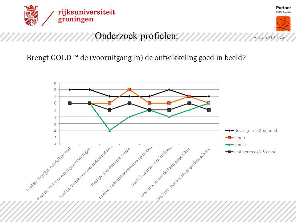Onderzoek profielen: Brengt GOLD™ de (vooruitgang in) de ontwikkeling goed in beeld