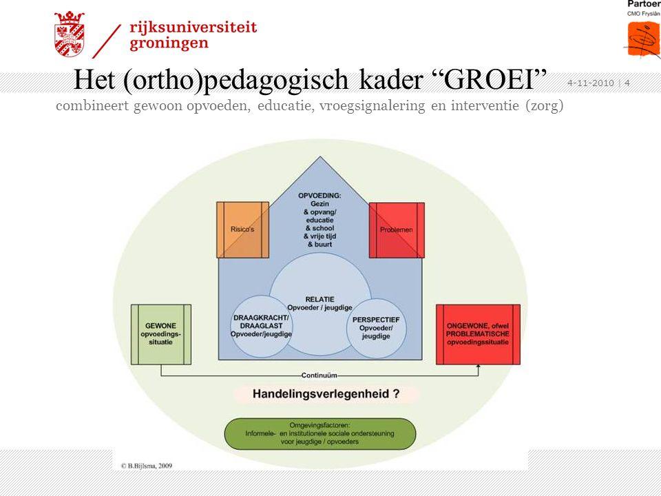 Het (ortho)pedagogisch kader GROEI combineert gewoon opvoeden, educatie, vroegsignalering en interventie (zorg)