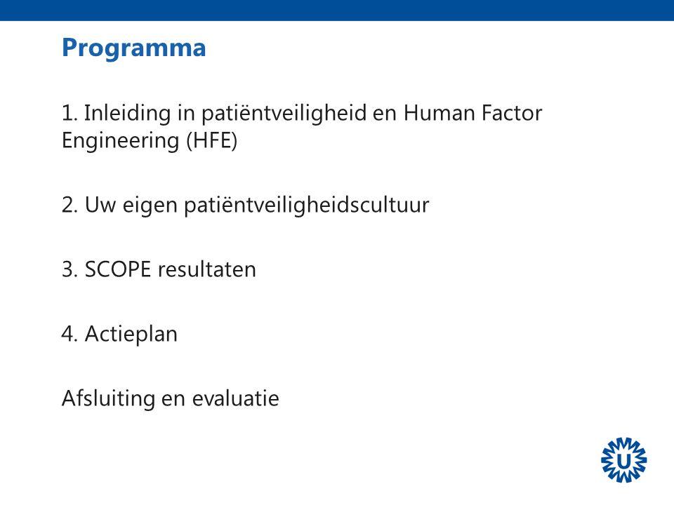 Programma 1. Inleiding in patiëntveiligheid en Human Factor Engineering (HFE) 2. Uw eigen patiëntveiligheidscultuur.