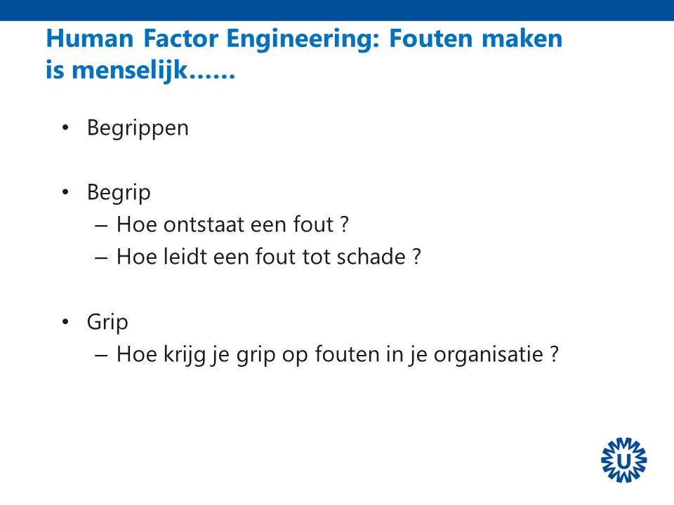 Human Factor Engineering: Fouten maken is menselijk……