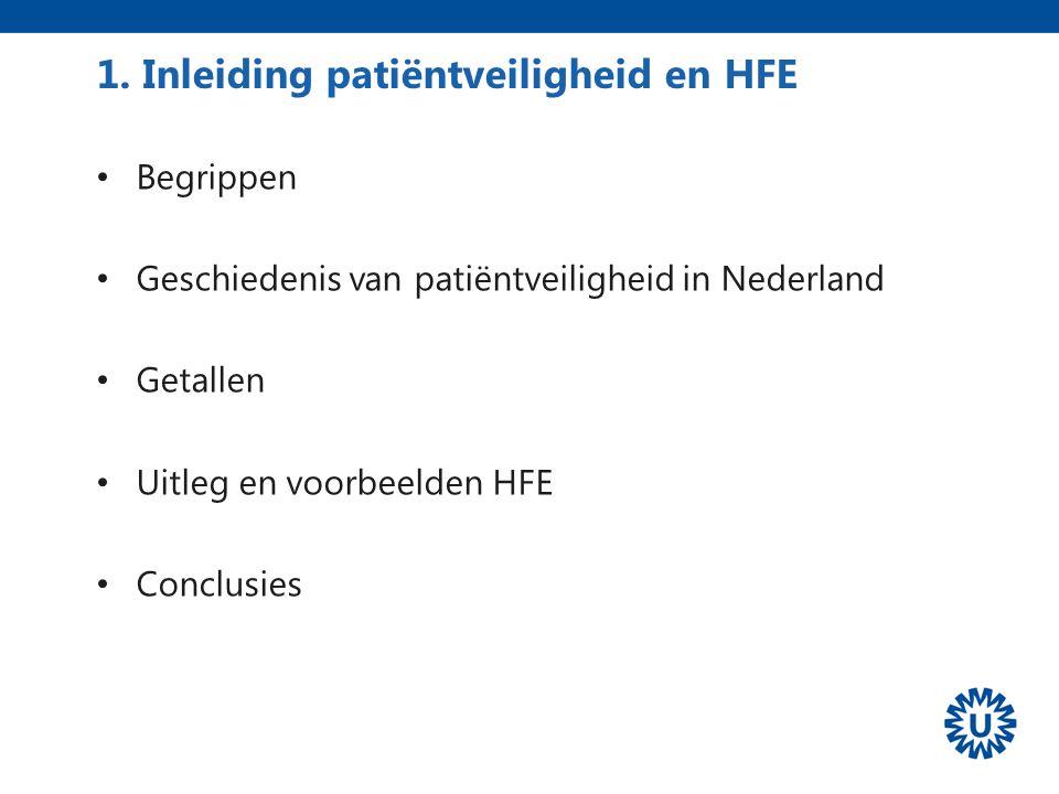 1. Inleiding patiëntveiligheid en HFE