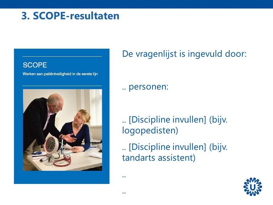 3. SCOPE-resultaten De vragenlijst is ingevuld door: .. personen: