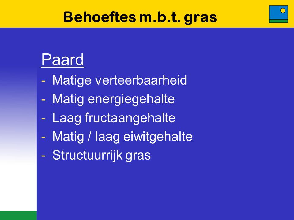 Paard Behoeftes m.b.t. gras Matige verteerbaarheid