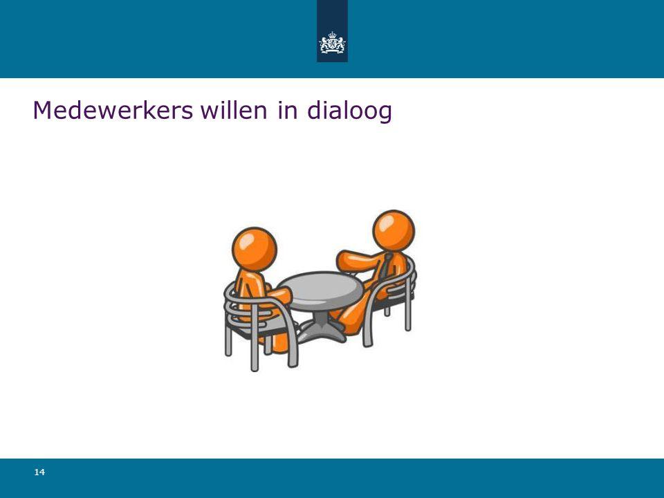 Medewerkers willen in dialoog