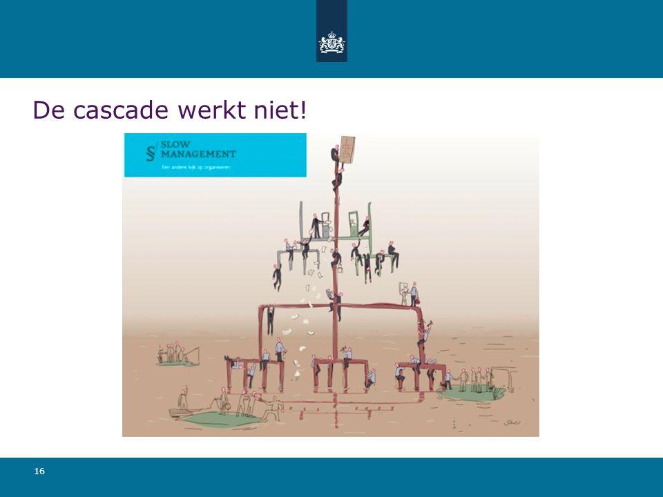 blah 28 mei 2013 De cascade werkt niet! blah | 28 mei 2013