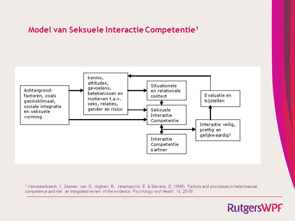 Model van Seksuele Interactie Competentie1